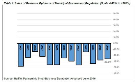 Regulation opinions HRM